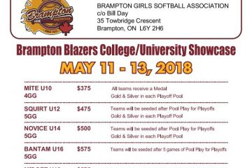 Brampton Blazers University Showcase
